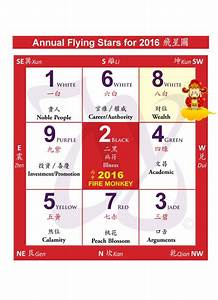 Knowing The Good And Bad Annual Flying Stars Feng Shui