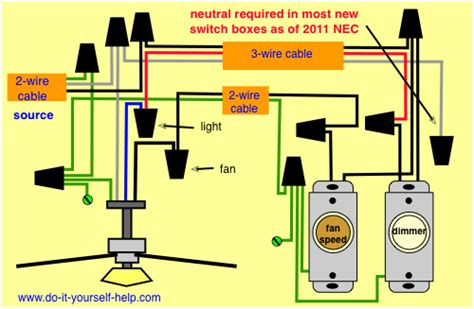 Fan Lighting Diagram by Pin On Electrical