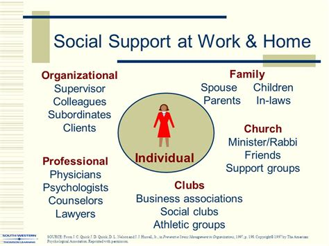 american phsycological association stress and well being at work ppt download