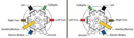 HD wallpapers wiring diagram for round trailer plug