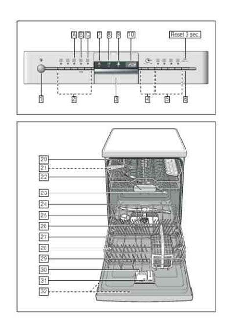 Reset Bosch Geschirrspüler by Siemens Sp 252 Lmaschine Reset Tastenkombination G 252 Nstige