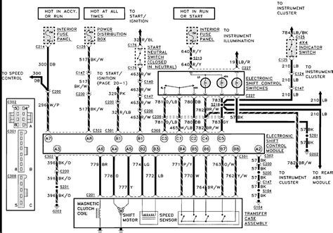 Have Ford Explorer The Dash Power Switch