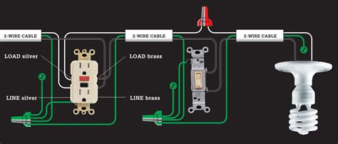 common household circuit wirings      home