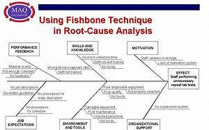 Root Cause Analysis - Root Cause Diagram