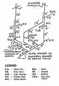 Isometric Plumbing Drawing
