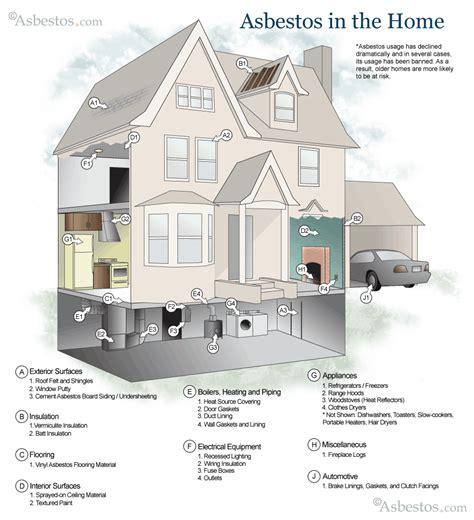 experienced asbestos removal