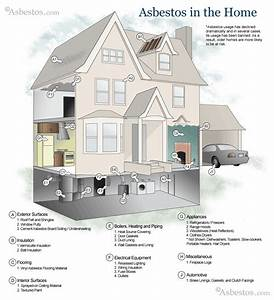 Asbestos Awareness - Home Inspector San Diego