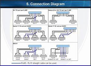 Cara Pasang Kabel Koneksi Pabx Panasonic Ns300