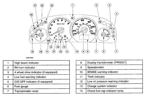 manual repair free 2001 mazda mpv user handbook 2001 mazda mpv repair manual car gallery