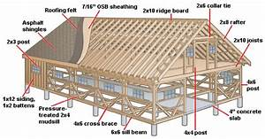 How To Build A Horse Barn