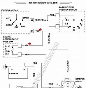 Ford Ranger Starter Wiring Diagram