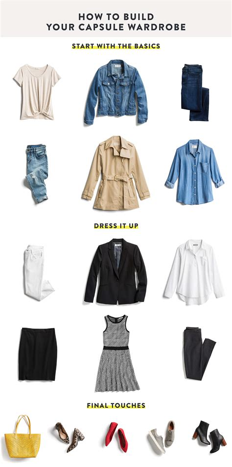 capsule wardrobe what s a capsule wardrobe and how do you build one stitch fix