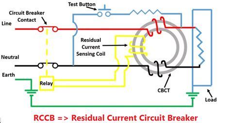 residual current circuit breaker rccb electrical4u
