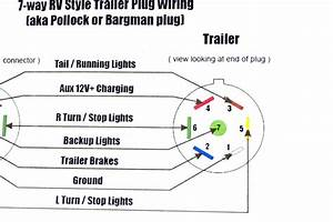 Wiring Diagram For A Trailer Socket