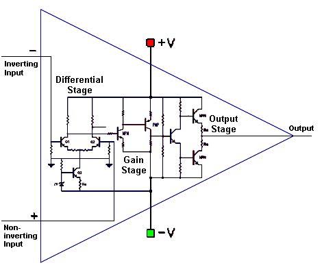 Operational Amplifier Minus Voltage Ground