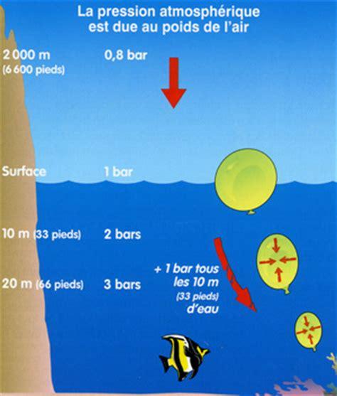 Pression Atmosphérique Terre Bar by La Plonge Subaquatique Respirer