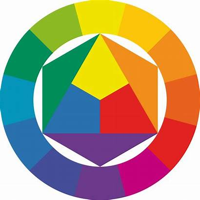 Wheel Itten Extended Colors Spectrum Visible