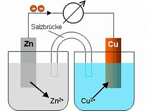 Galvanisches Element Spannung Berechnen : galvanisches element chemgapedia ~ Themetempest.com Abrechnung