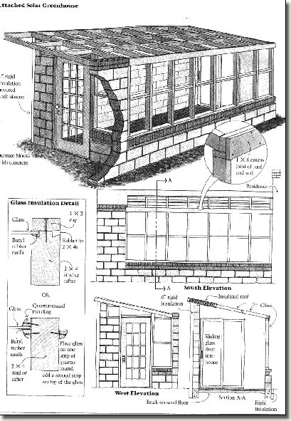 green house floor plans free solar lean to greenhouse plans great ideas for a diy