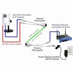 Cat 6 Ip Camera Wiring Diagram