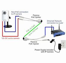 High quality images for ethernet splitter wiring diagram hd wallpapers ethernet splitter wiring diagram asfbconference2016 Gallery