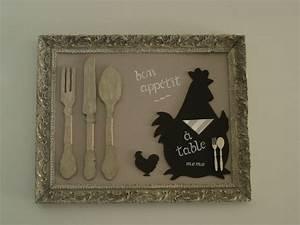 Tableau Pour Cuisine : tableau cuisine l atelier de nanouchka ~ Melissatoandfro.com Idées de Décoration