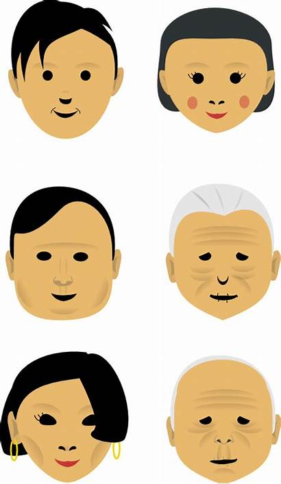 Clipart Faces Clip Human Face Perempuan Smooth