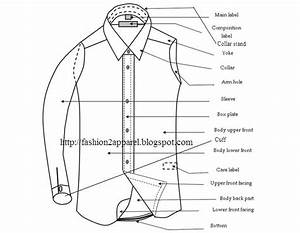 Garment Analysis Of A Basic Shirt