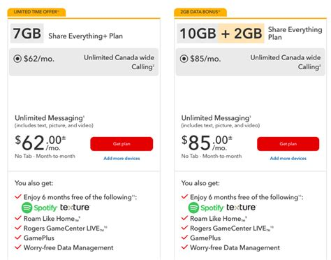 rogers telus bell bring back 62 7gb 85 12gb plans for