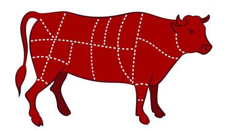butcher prepare    splendid table