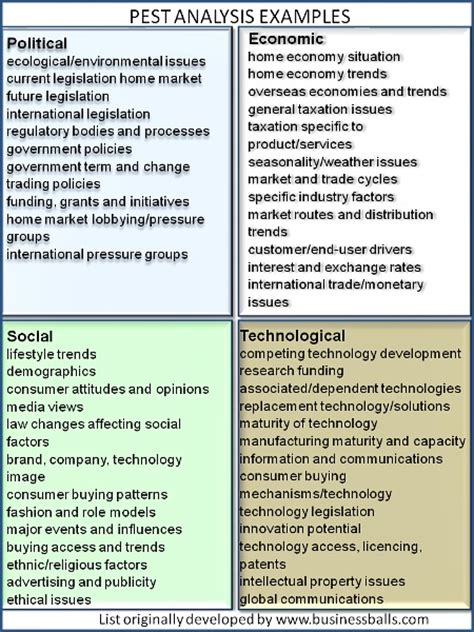 Pest is a political, economic, social, technological analysis used to assess the market for a business or organizational unit. What Is A PEST Analysis