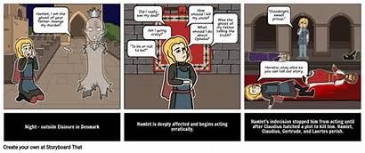 Vs Self Hamlet Example Conflict Comic Types