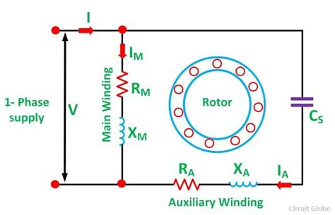 permanent split capacitor motor its advantages applications limitations circuit globe