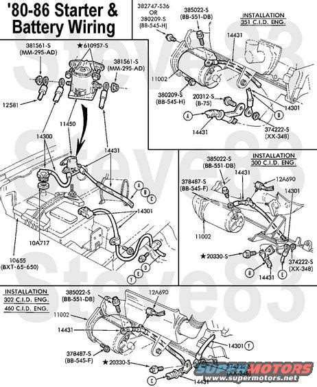 1995 Ford Ranger Wiring Diagram Vs by 1983 Ford Bronco Diagrams Picture Supermotors Net