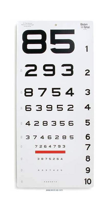 Chart Eye Number Distance Os 1941