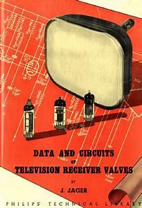 Vintage Tube Radio Dial Cord Stringing Guide