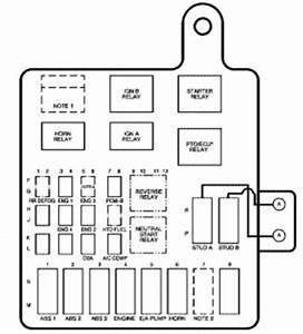 Gmc Topkick  2006  - Fuse Box Diagram