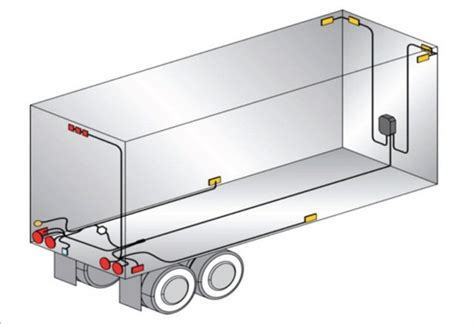 Two Things You Should Know About Trailer Lighting