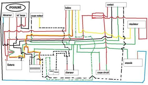 installation electrique d une cuisine norme électrique salle de bain et salle d 39 eau volumes de