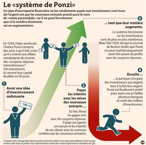 chambre des commerce toulouse pyramide de ponzi on avait alerté 28 03 2014