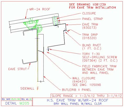 Roof Eave & Care Must Be Taken To Protect Plants Near The