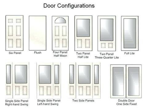 Different Types Of Doors  Design Decoration