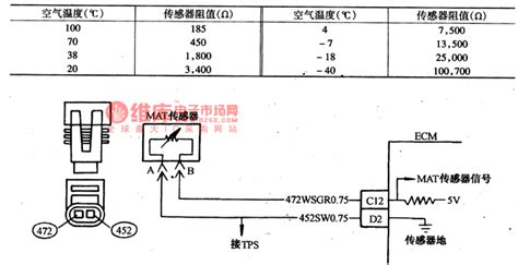 The Detection Circuit Daewoo Espero Fault
