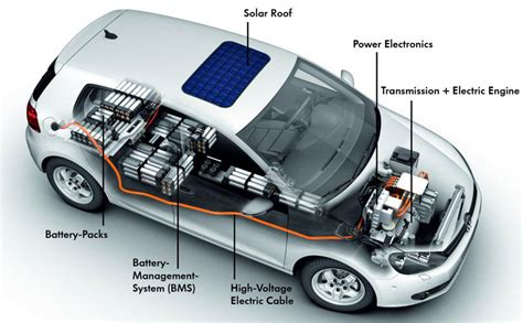 Car Electronic by Electric Cars Alternative Energy