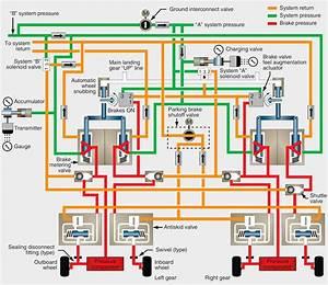 Peterbilt Air System Diagram