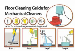 Blog  Guide To Cleaning Non