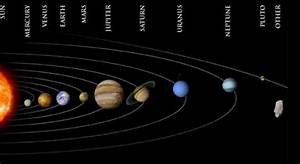 Solar System Planets - Pics about space