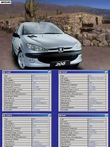 Wiring Diagram Despiece Peugeot 206 Gratis