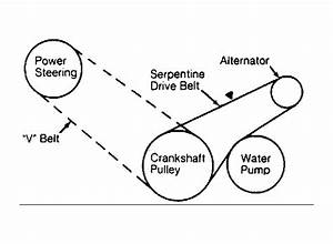 1991 Plymouth Grand Voyager Serpentine Belt Routing And Timing Belt Diagrams
