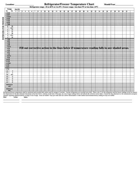 refrigeratorfreezer temperature chart template printable